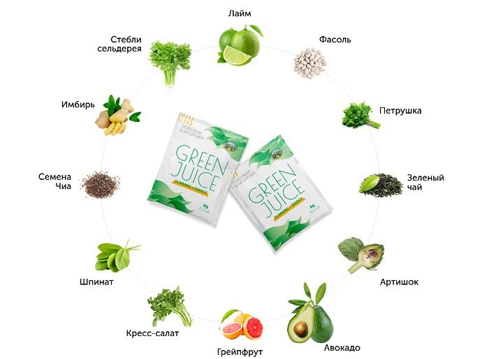 зеленый сок состав