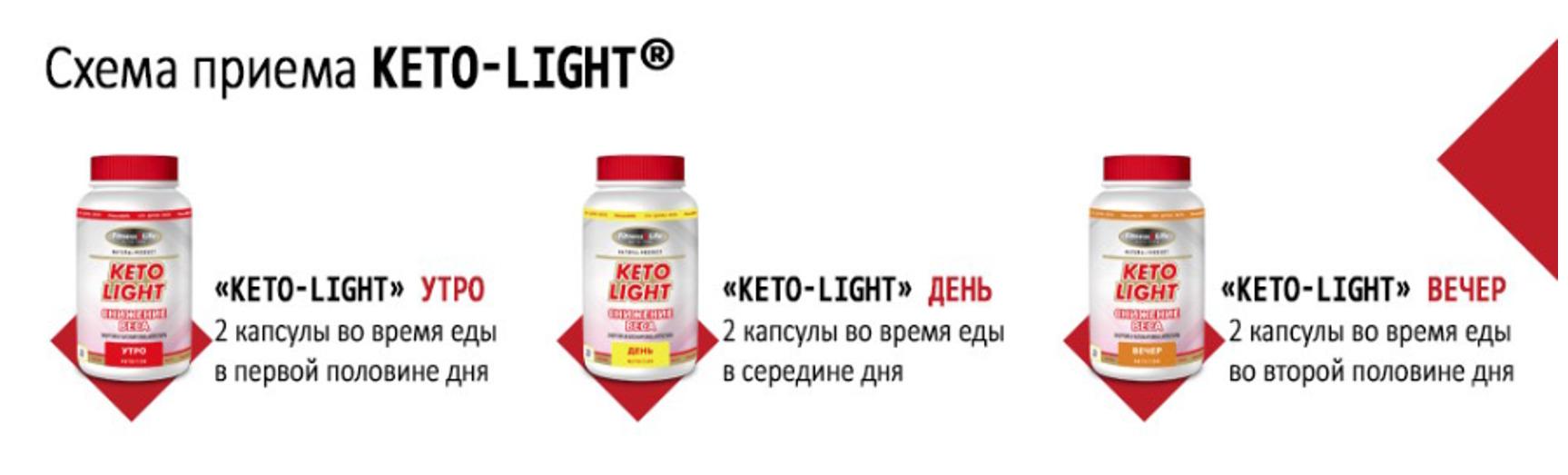 KETO LIGHT — капсулы для похудения